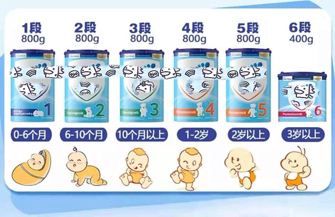1~6段奶粉,宝宝喝到几段才最好?喝什么奶要根据年龄来