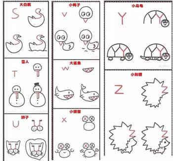 儿童简笔画大全书籍:萌翻你的简笔画