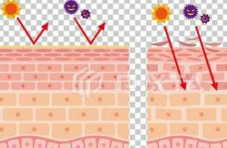 脸过敏发红痒怎么办,春季防过敏教你六个方法
